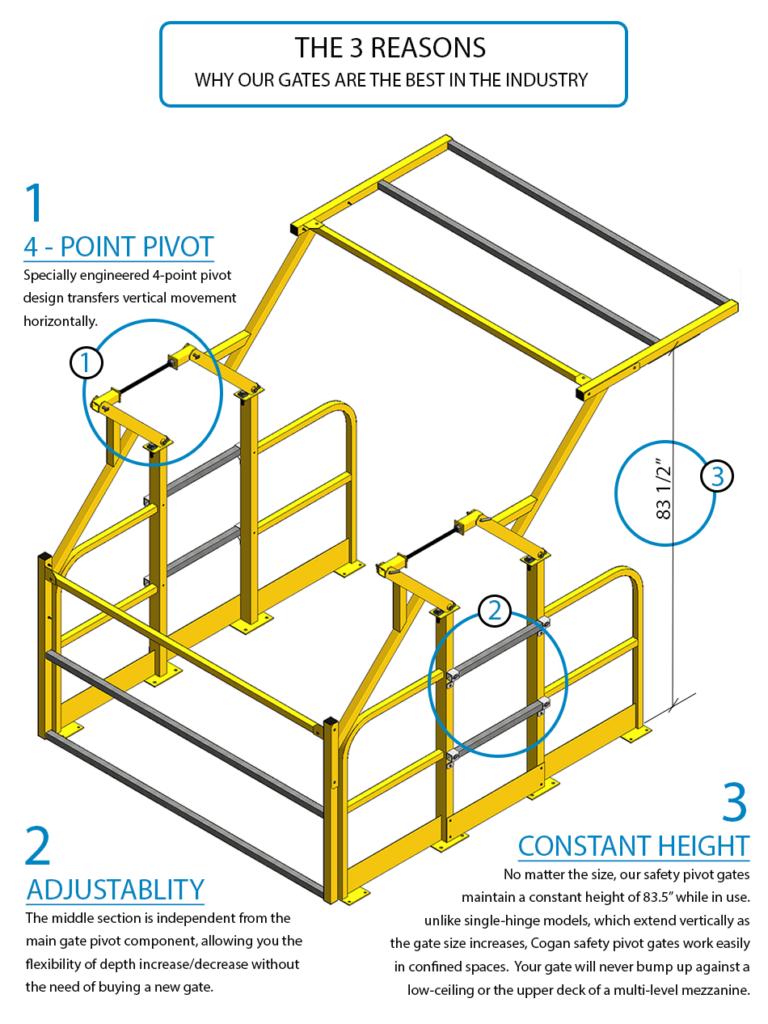 safety-gate